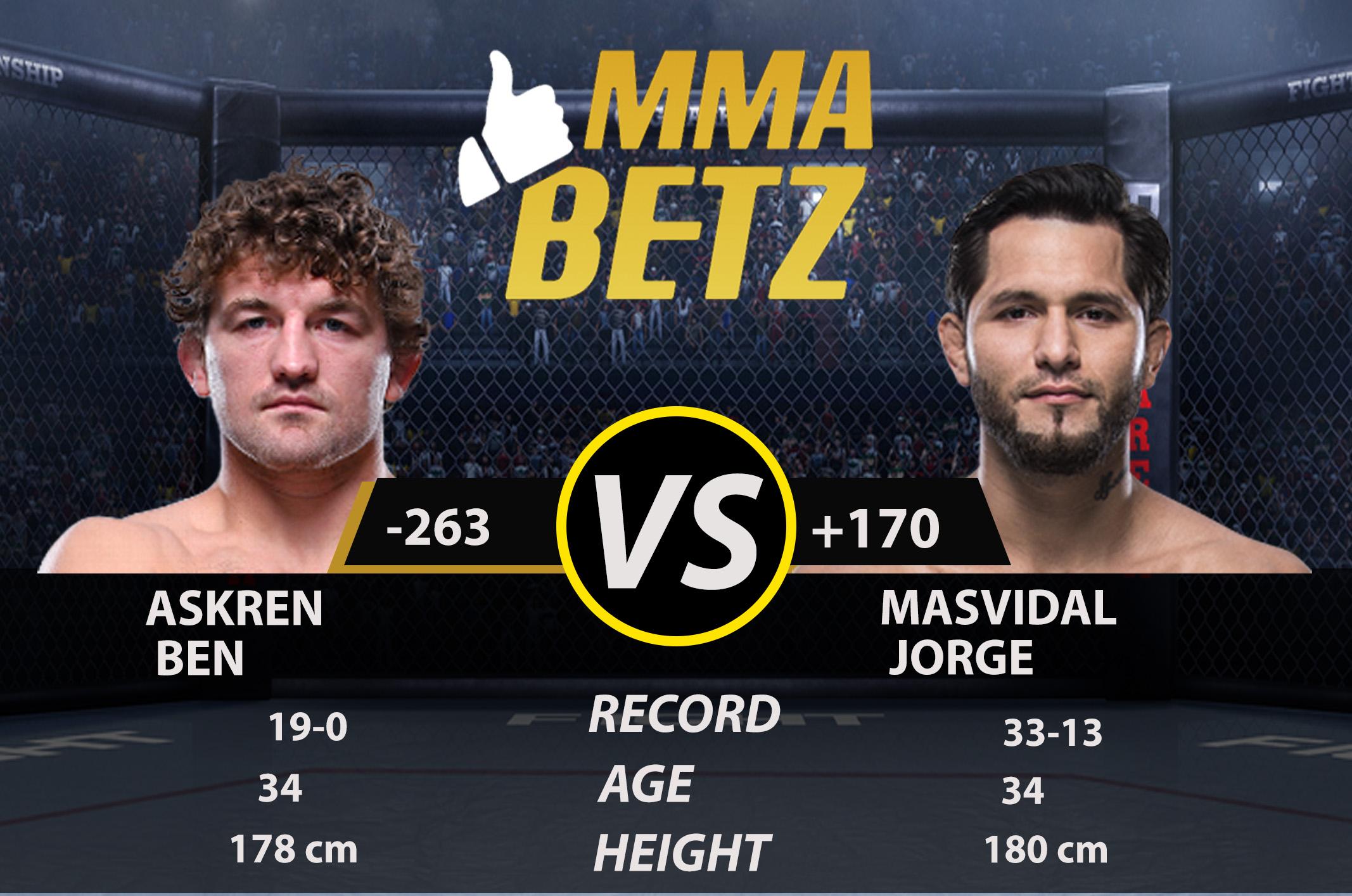 Breakdown: Ben Askren vs. Jorge Masvidal