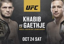 UFC 254 results